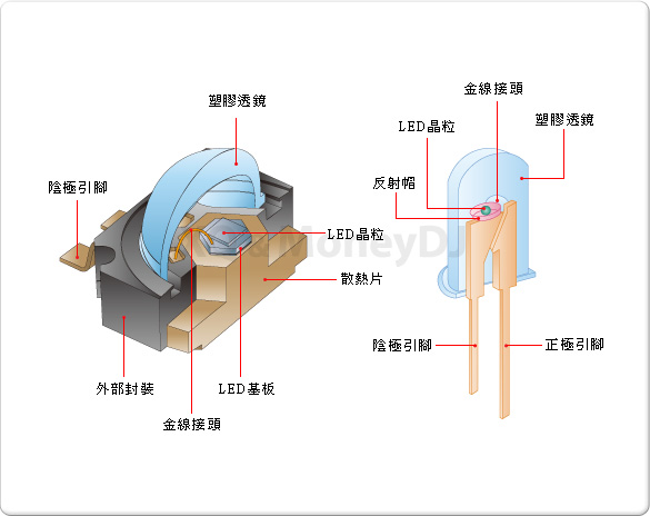 LED發光字,LED防水,LED防潑水模組,仟納論,Led廣告招牌-led071.jpg